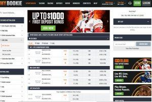 Online Gambling At MyBookie